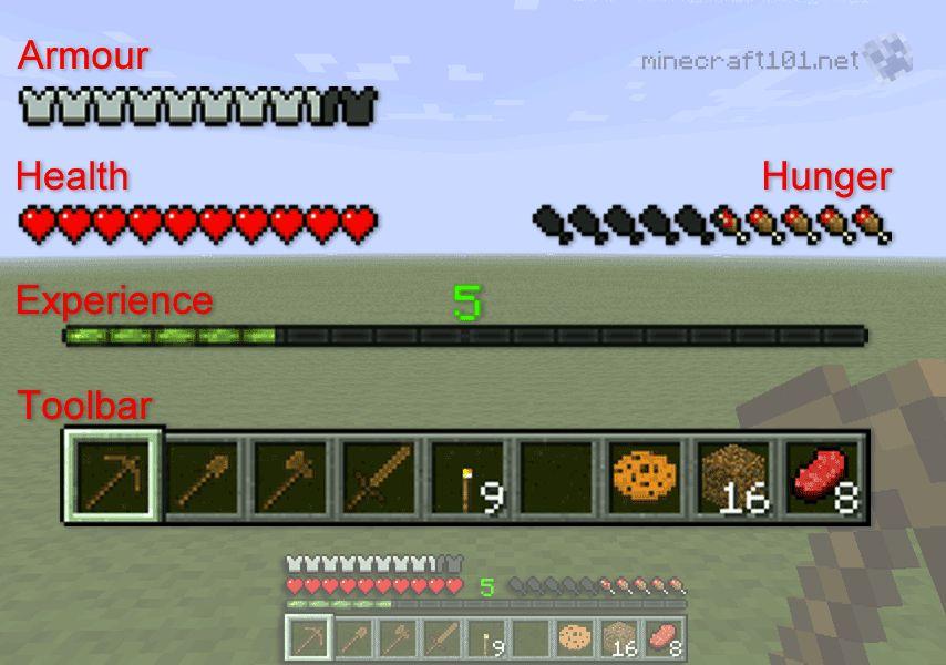 User Interface - Minecraft 101