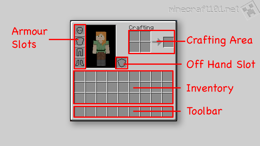 User Interface - Minecraft 101