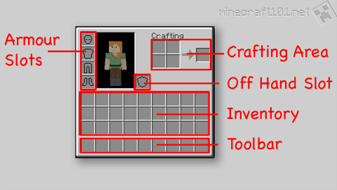 Minecraft Inventory Screen