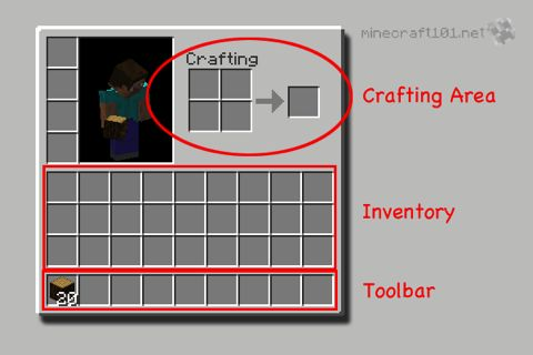 Crafting guide | Minecraft 101