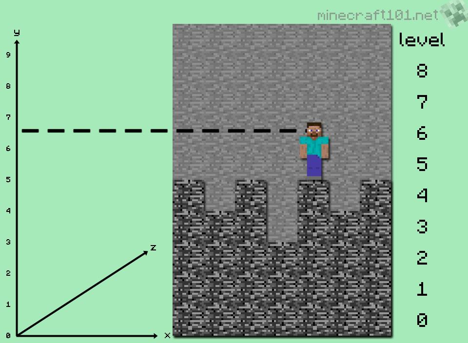 Mining | Minecraft 101